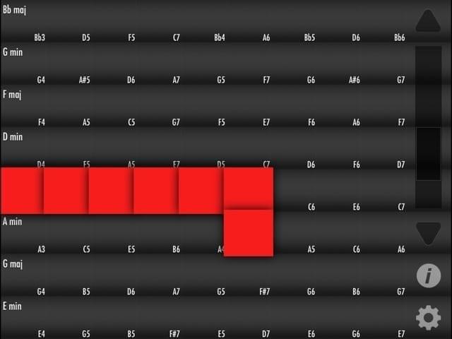 Fingertip MIDI
