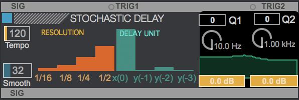 Stochastic Delay OSCiLLOT Module